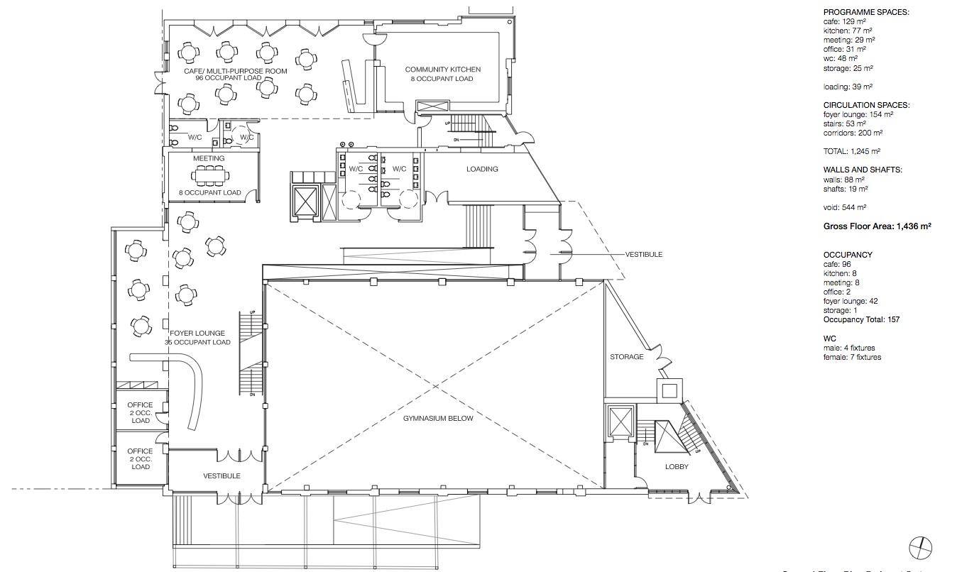Plans Wabash Community Centre